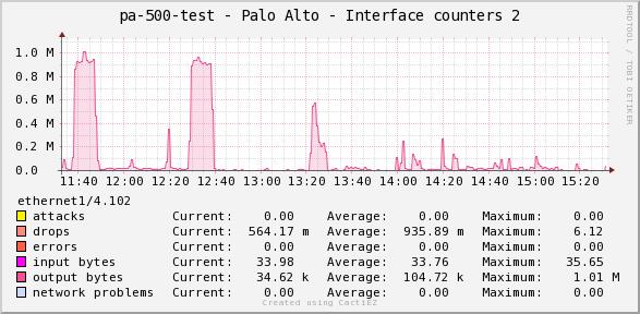 cacti_pa_xml_api_graph_example3